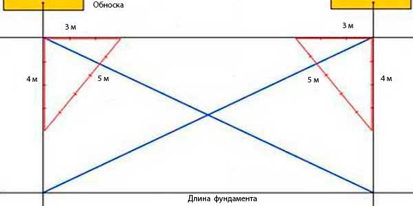 как вывести диагональ фундамента видео